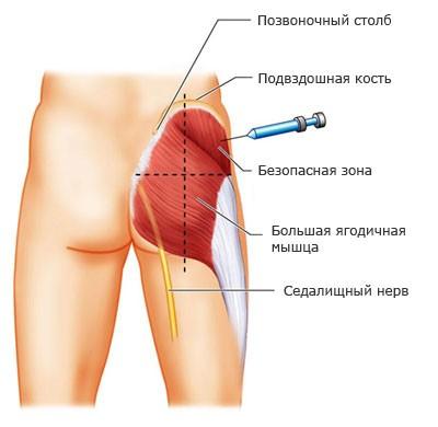 Энджерикс (вакцина)